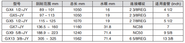黑龙江内防喷工具
